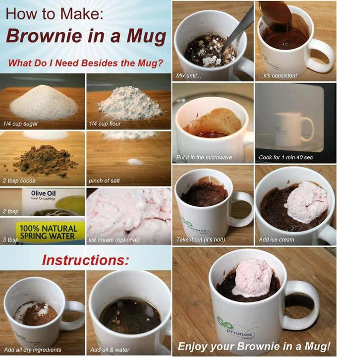 Two Minute Brownies Cooking Hack