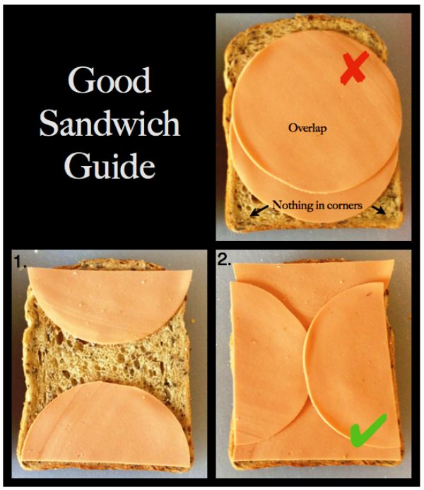 Awesome Food Hacks Optimal Sandwich Layout