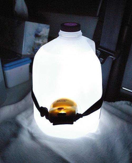 Headlamp Light Jug