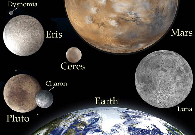 Solar System Facts Dwarf Planets 2