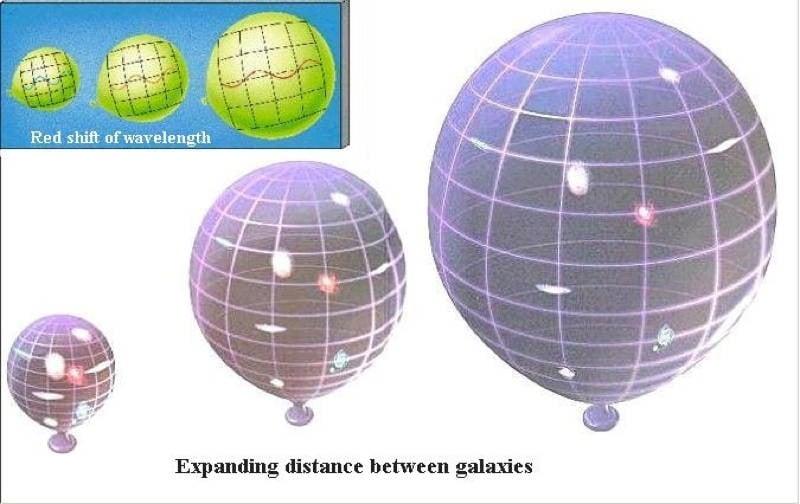 Big Bang Balloon