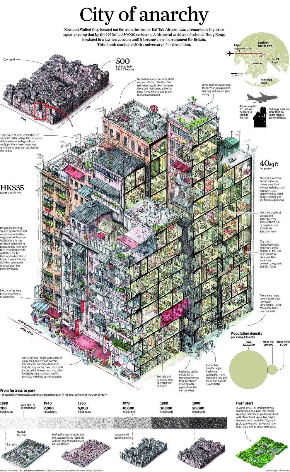 anatomy of densest city kowloon walled city The Anatomy Of The Worlds Densest City