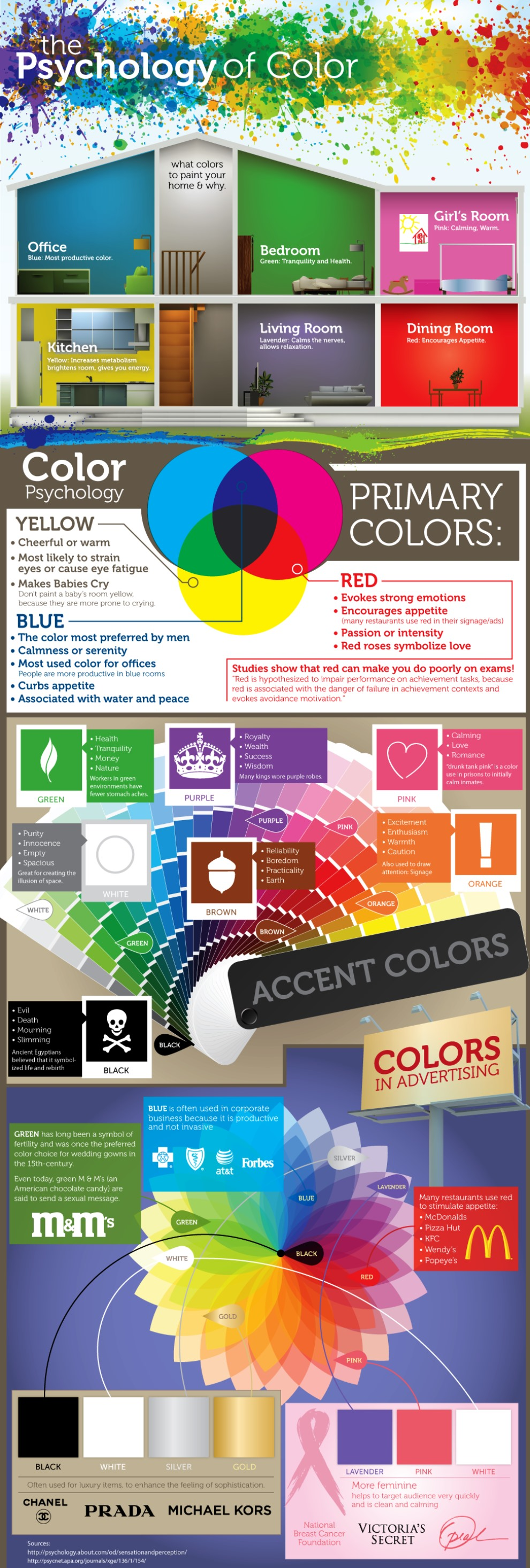 Fascinating Psychology Of Color