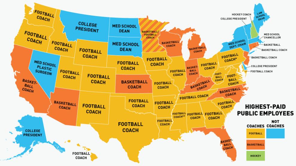 Highest Paid Public Employees United States