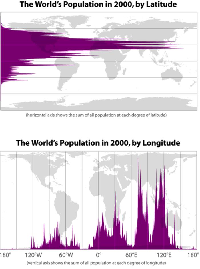 Worlds Population By Latitude Longitude
