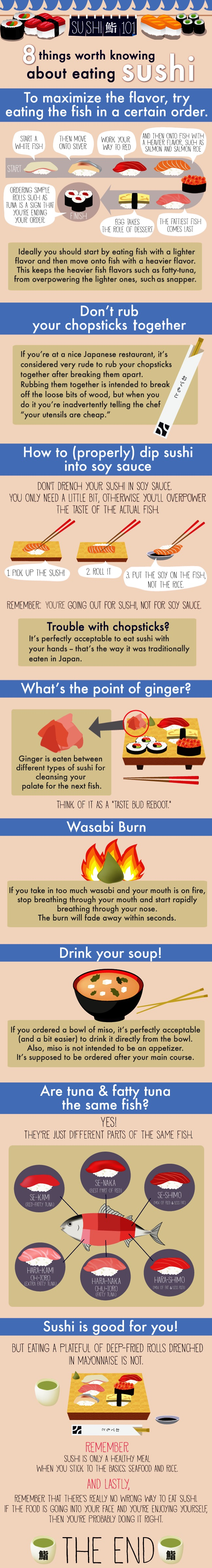Sushi Facts Infographic