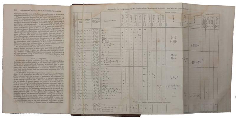 Women Scientists Original Algorithms