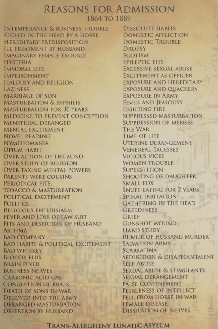 Reasons To Be Admitted To A Mental Asylum In The 1800s