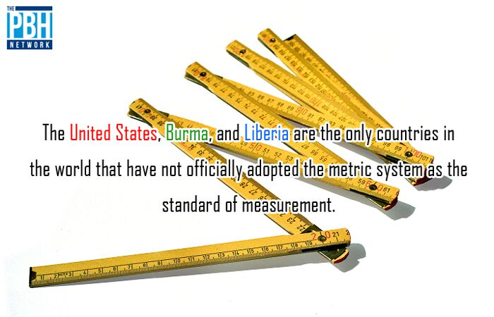 Countries That Don't Use The Metric System