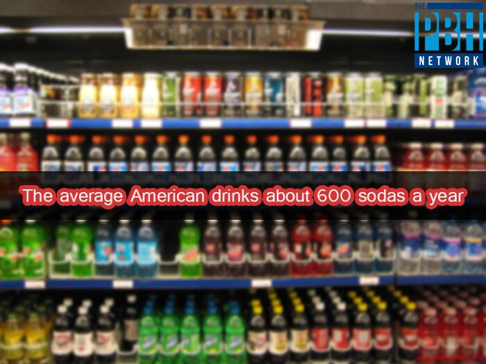 Soda Consumption In America
