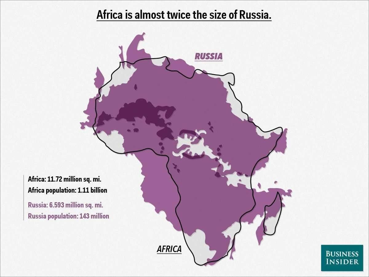 True Size Maps Africa