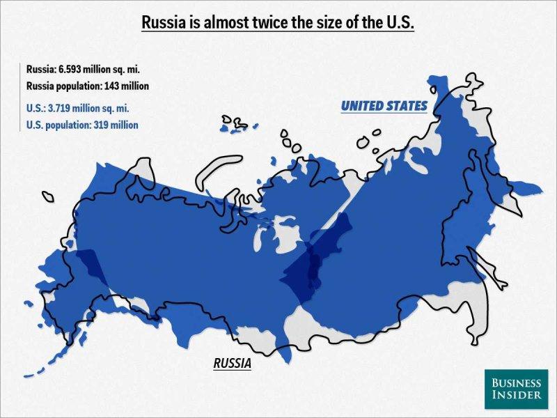 True Size Maps US Russia