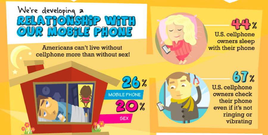 American Habits Phones