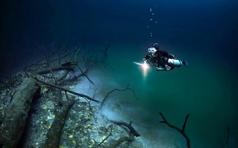 Underwater River in Cenote