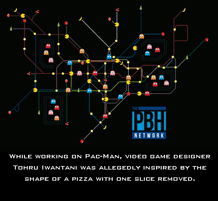The Inspiration For Pacman