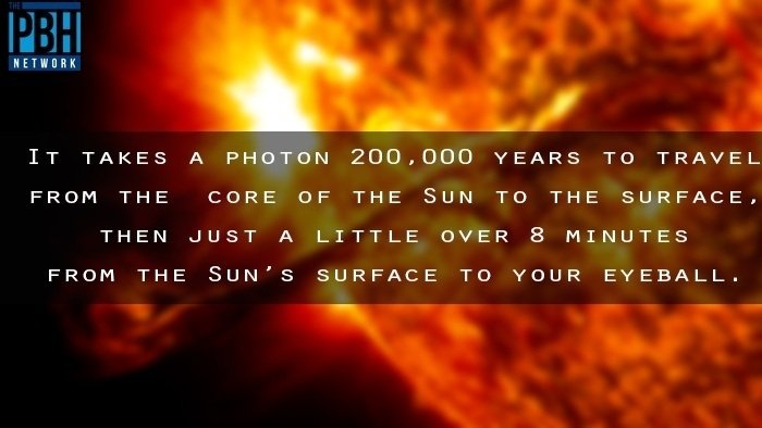 Photons In The Sun