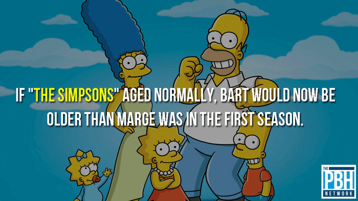 If The Simpsons Aged