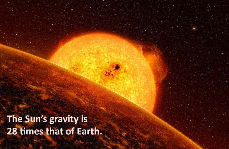 Fact About The Sun's Gravity