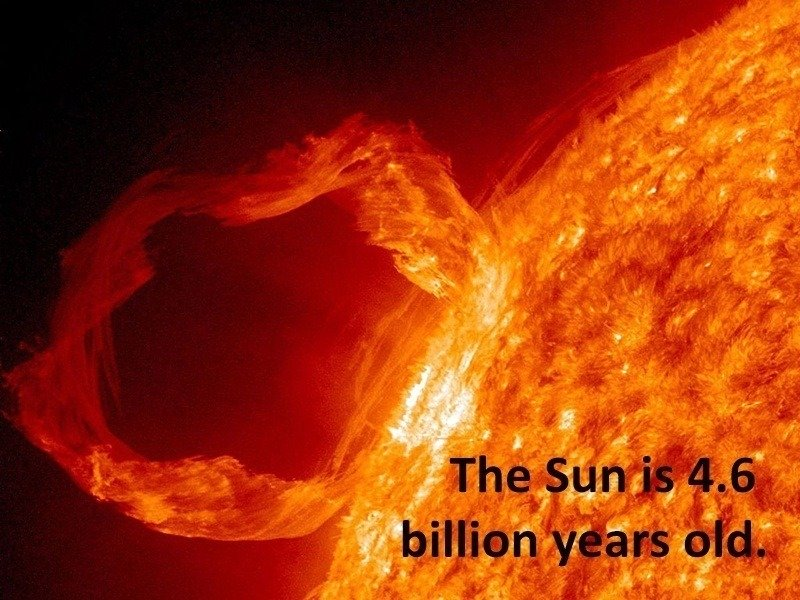 Sun Facts: What You Need To Know About This Celestial Orb