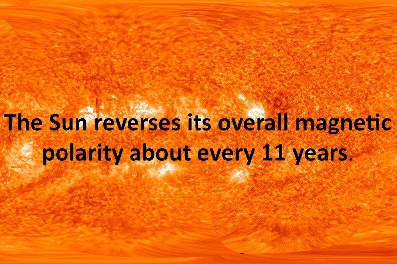Magnetic Polarity of Sun