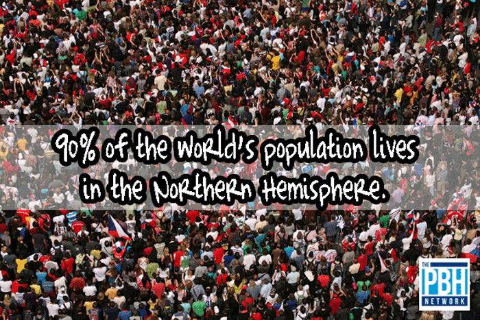 World Population In The Northern Hemisphere