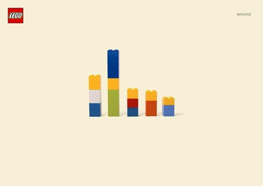 Lego Imagine Ad