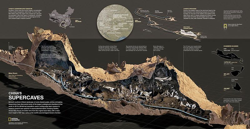 Diagram Shows World's Largest Cave