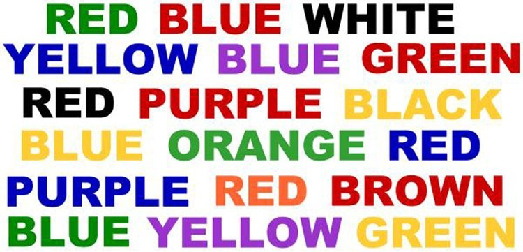 illusions optical words illusion eye word brain cool written colour colours each different positive chart these say colors tricks perception