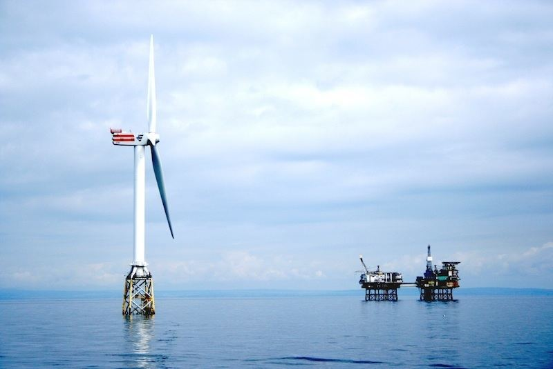denmark off shore wind power renewable