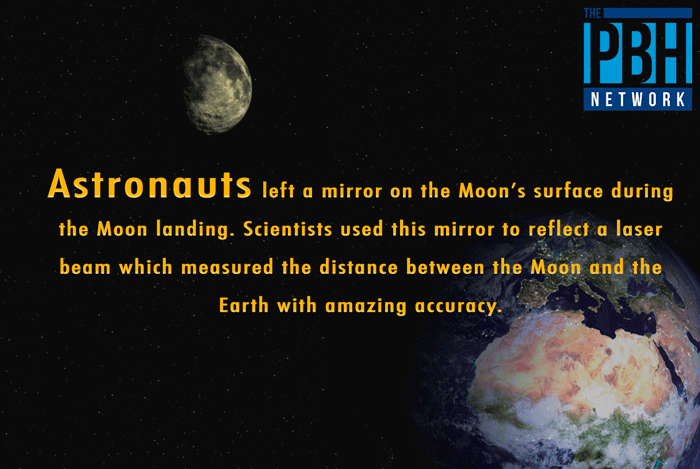Calculating The Distance To The Moon