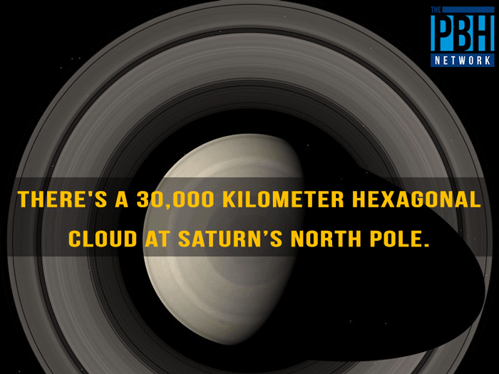 Space Facts Cloud On Saturn