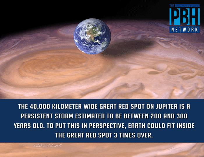 Giant Red Spot