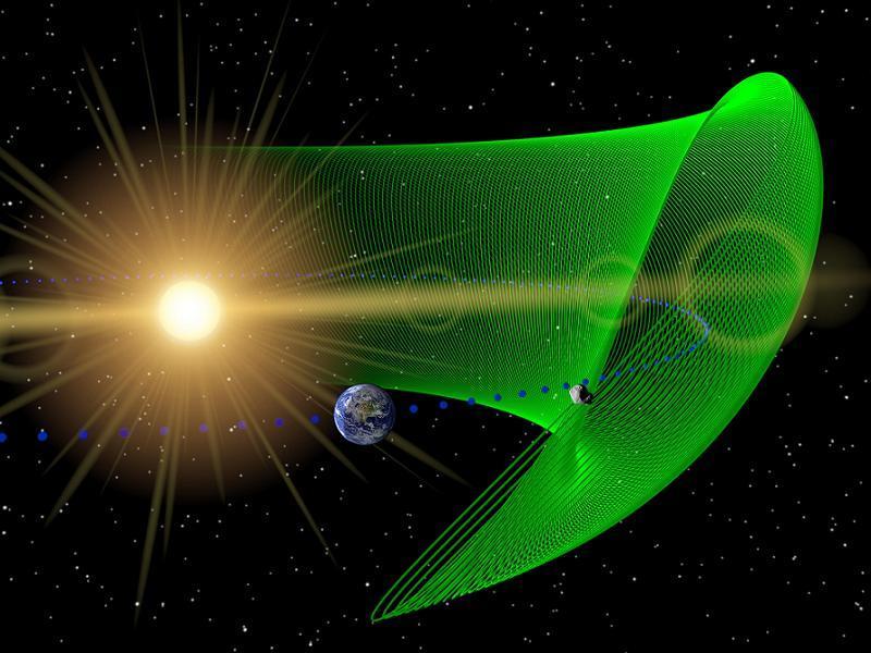 Astronomy Basics Orbit