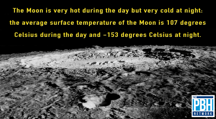 Moon Temperature Facts About Space