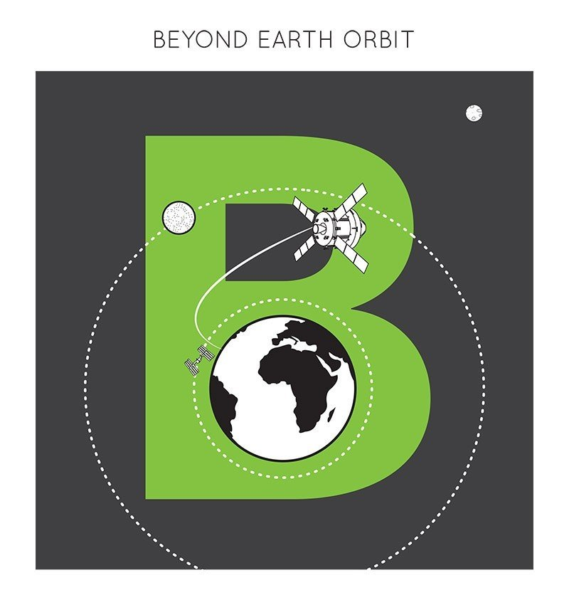 B- Beyond Earth Orbit