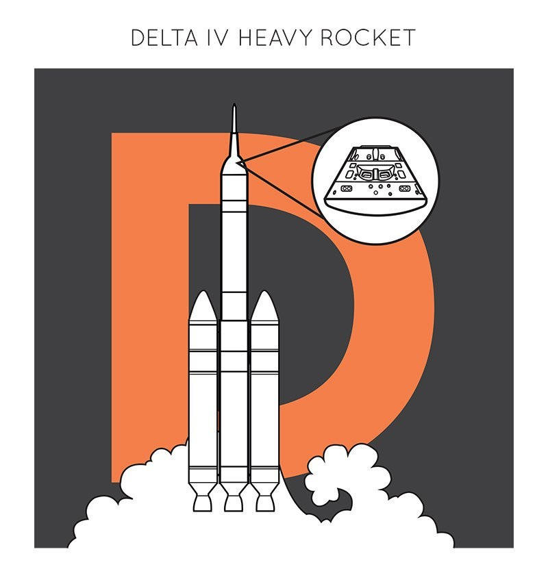 D- Delta IV Heavy Rocket