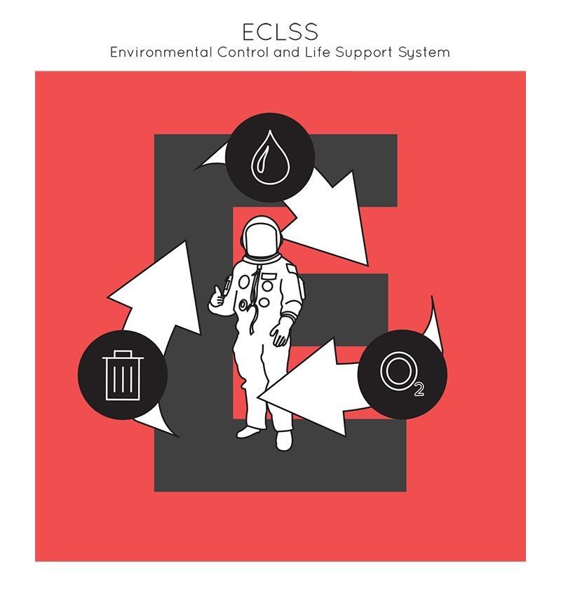 E- ECLSS