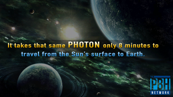 Photon Sun Surface To Earth