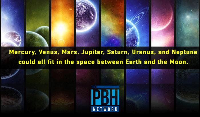 Planet Sizes