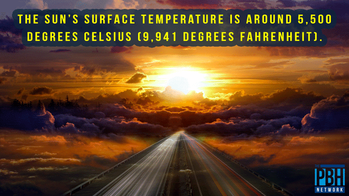 Space Facts About The Suns Temperature