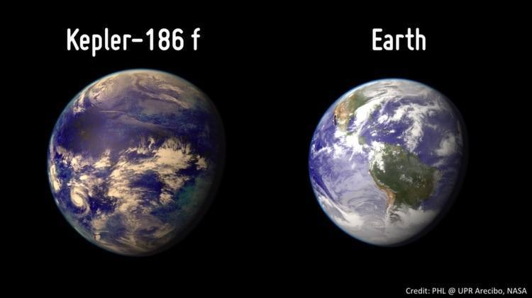 Strangest Exoplanets Kepler