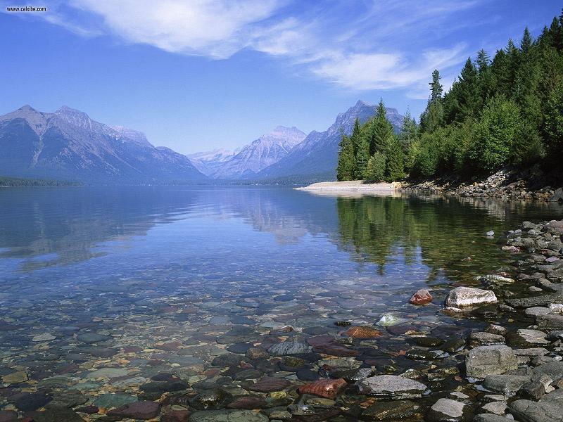 Global Warming Lake McDonald
