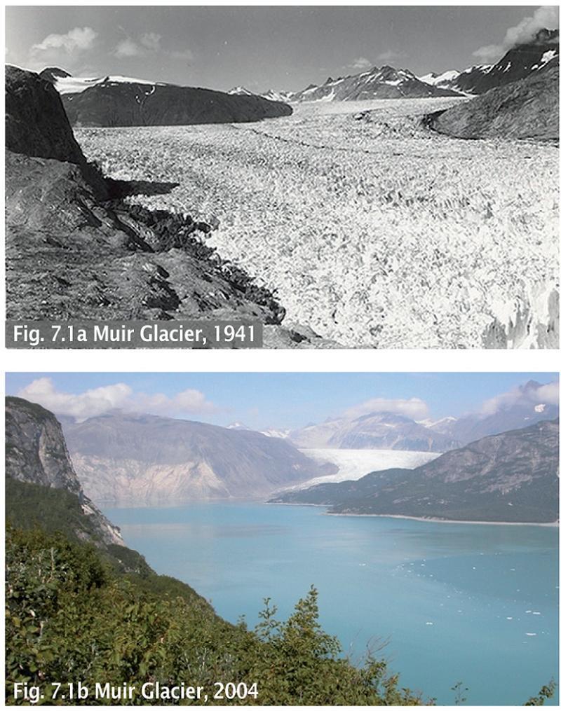 Global Warming Muir Glacier