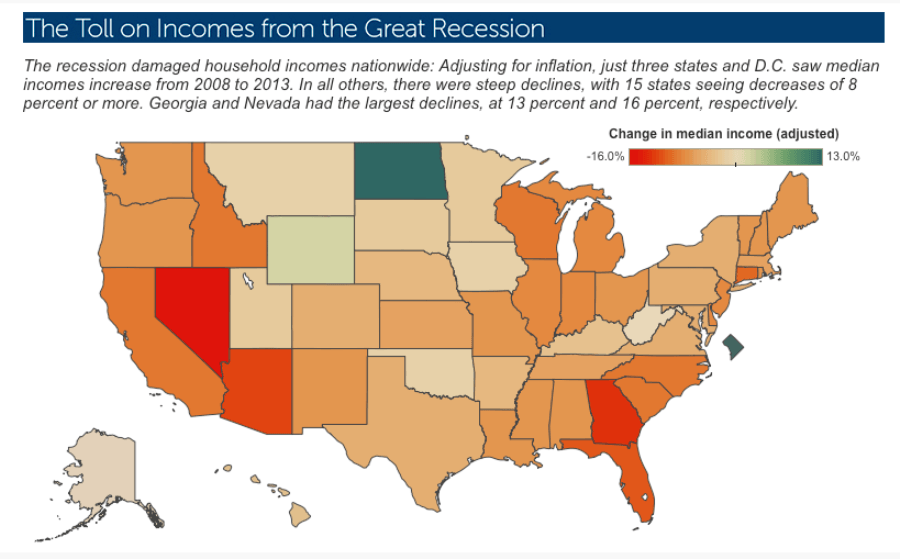 Income After Great Recession