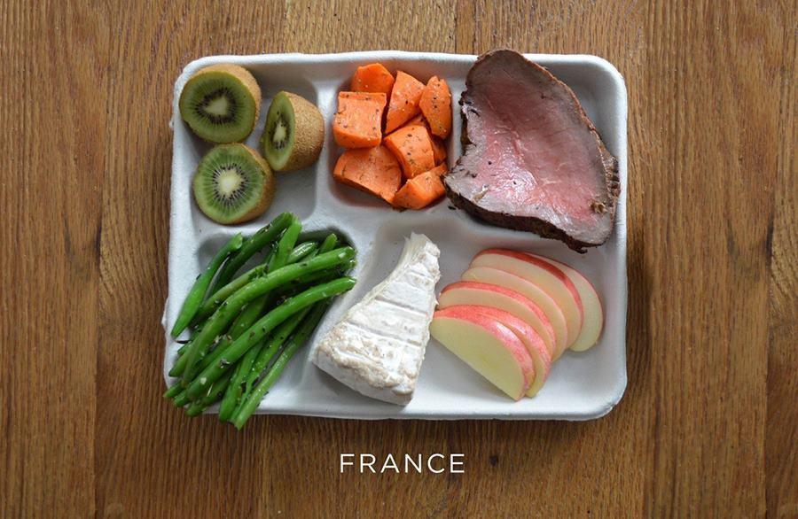 School lunch France