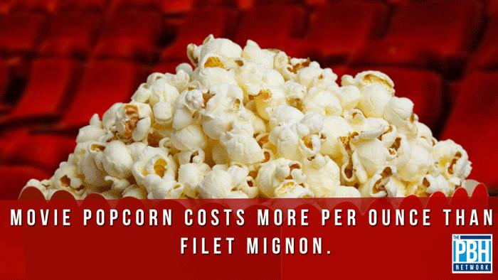 Cost Of Movie popcorn
