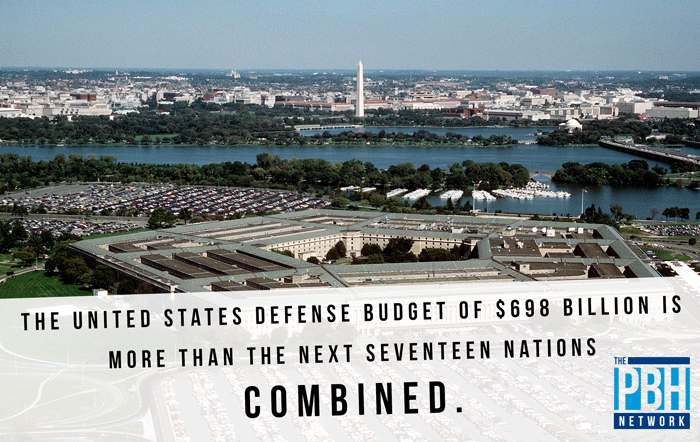 Defense Budgets Fun Facts