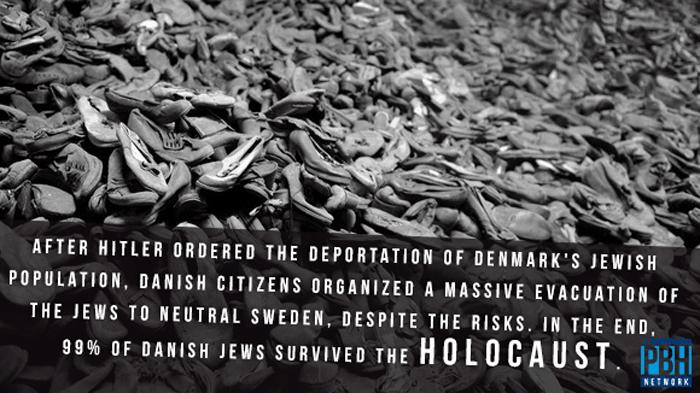 Denmark Holocaust