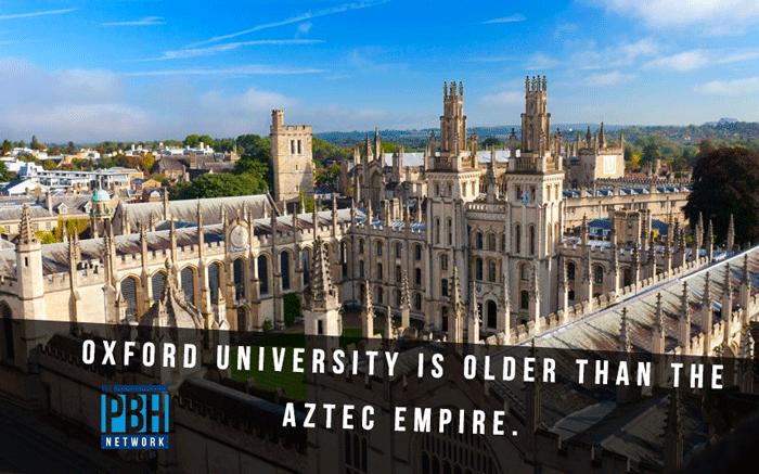 Fun Facts Oxford University