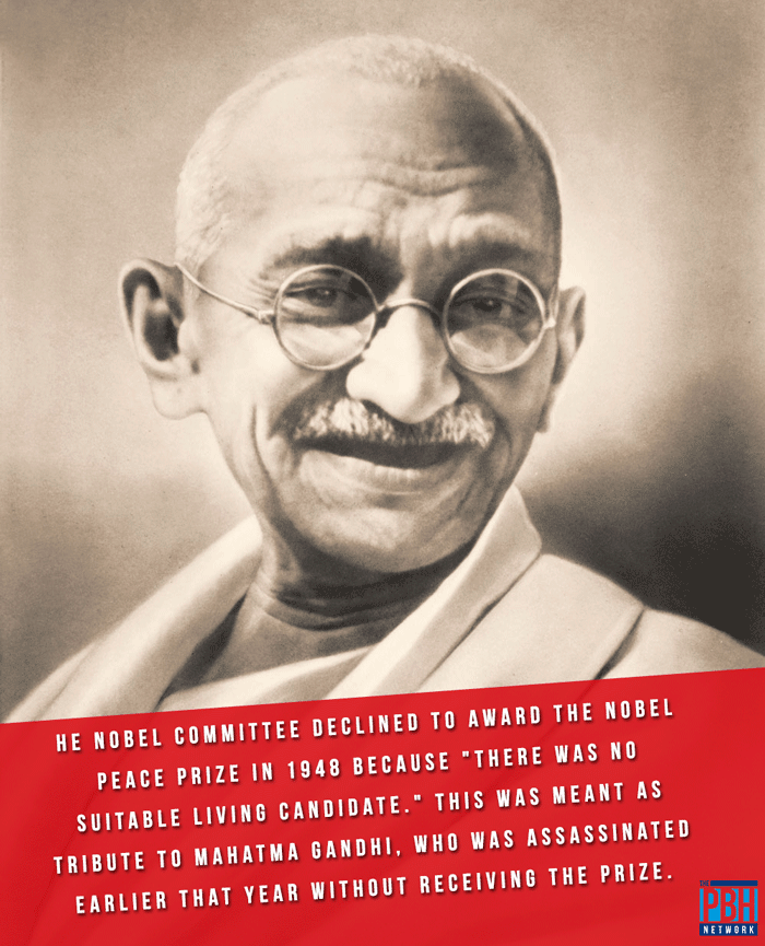 Gandhi Nobel Peace Prize